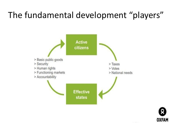 "The development ""players"""
